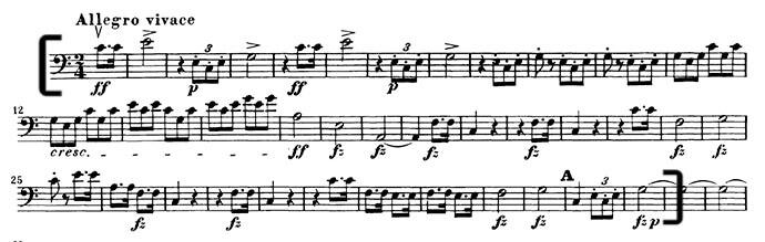 Шуберт. 9 симфония. 4 часть, такты 1-37